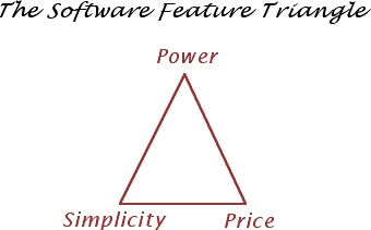The Feature Triangle